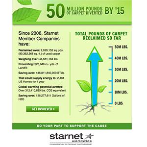 /Uploads/Public/50-in-15 Starnet Reclamation.png
