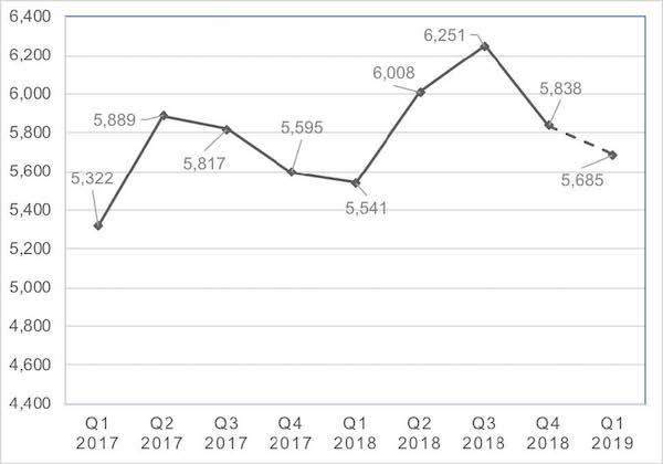 /Uploads/Public/Floor Coverings Quarterly Update Dec. 2018.jpg